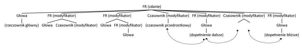Pekseili diagram 1.png