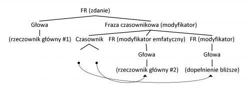 Pekseili diagram 2.png